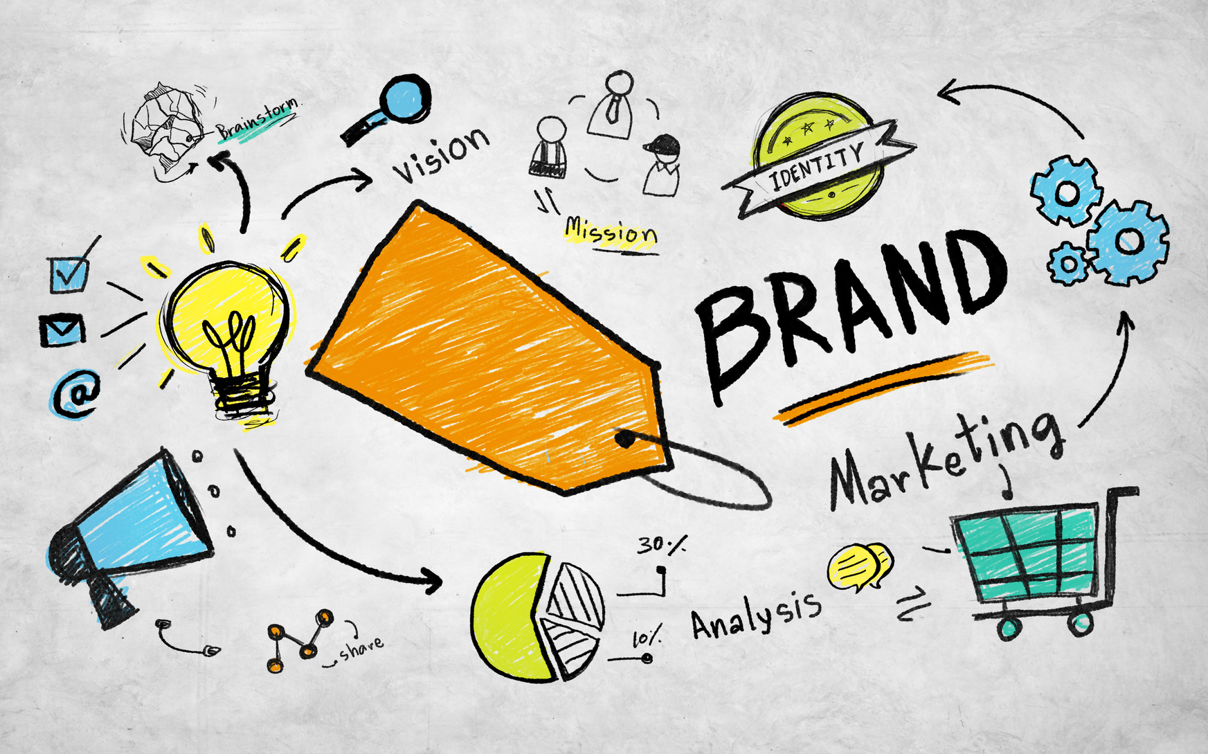 Commercial Planning Marketing Brand Concept